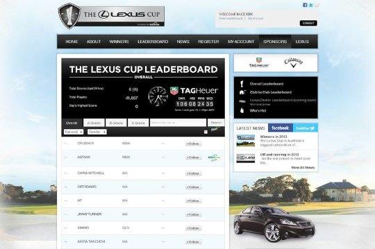 Lexus Cup