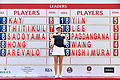 Kay sets the pace at Women's Amateur Asia-Pacific
